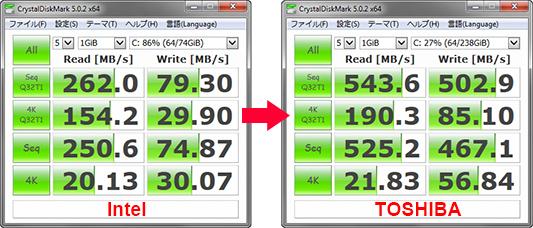 SSD_Benchmark_s.jpg